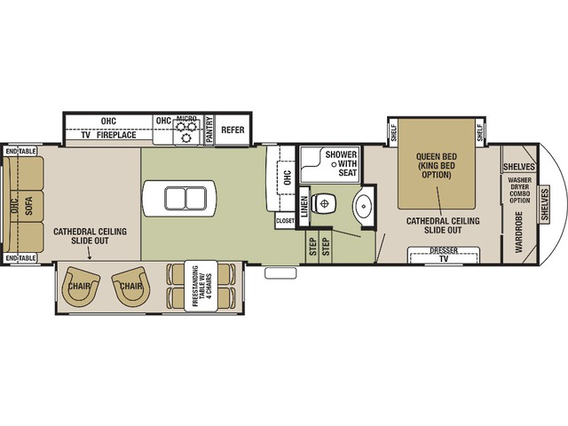 Silverback Fifth Wheel Model 33IK by Forest River Floorplan